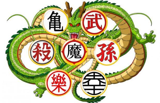 Símbolos Logos kanji de Dragon Ball